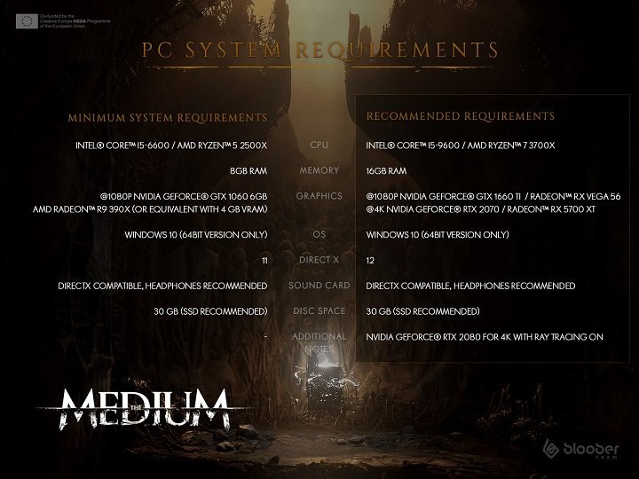 The Medium Game PC System Requirements
